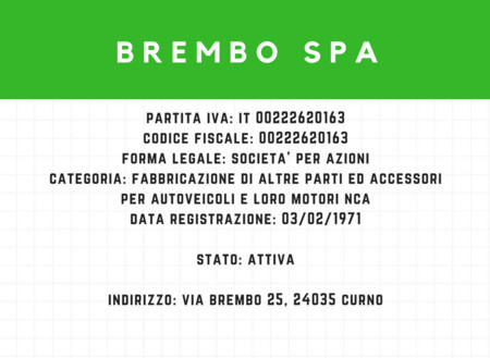 Brembo img1